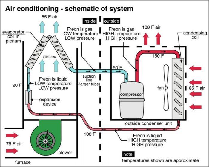 air conditioner schematics
